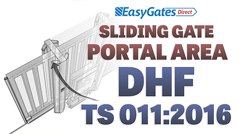 How to Evaluate & Secure Sliding Gate Portal Areas – DHF TS 011:2016
