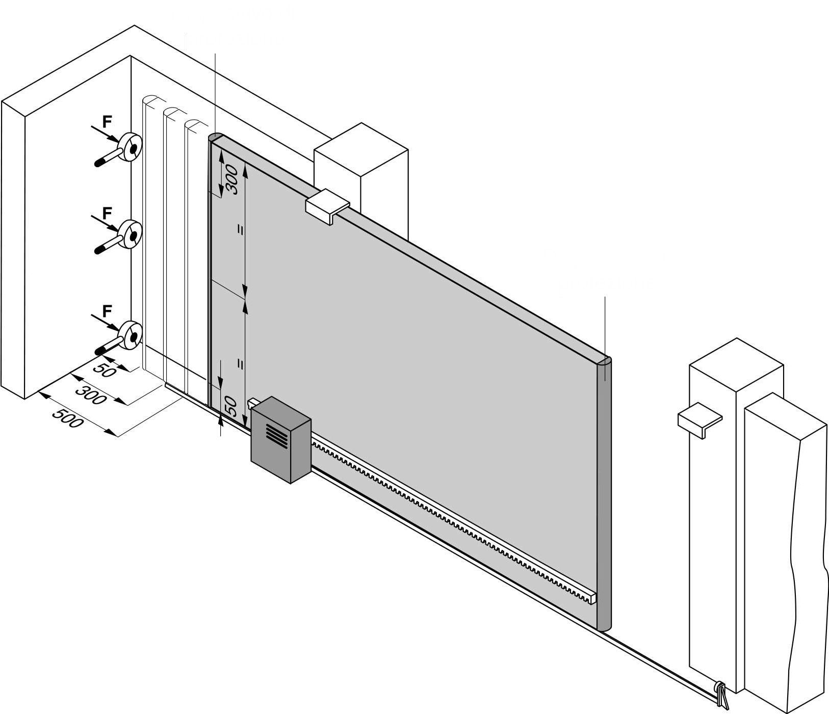 Test points on a sliding gate