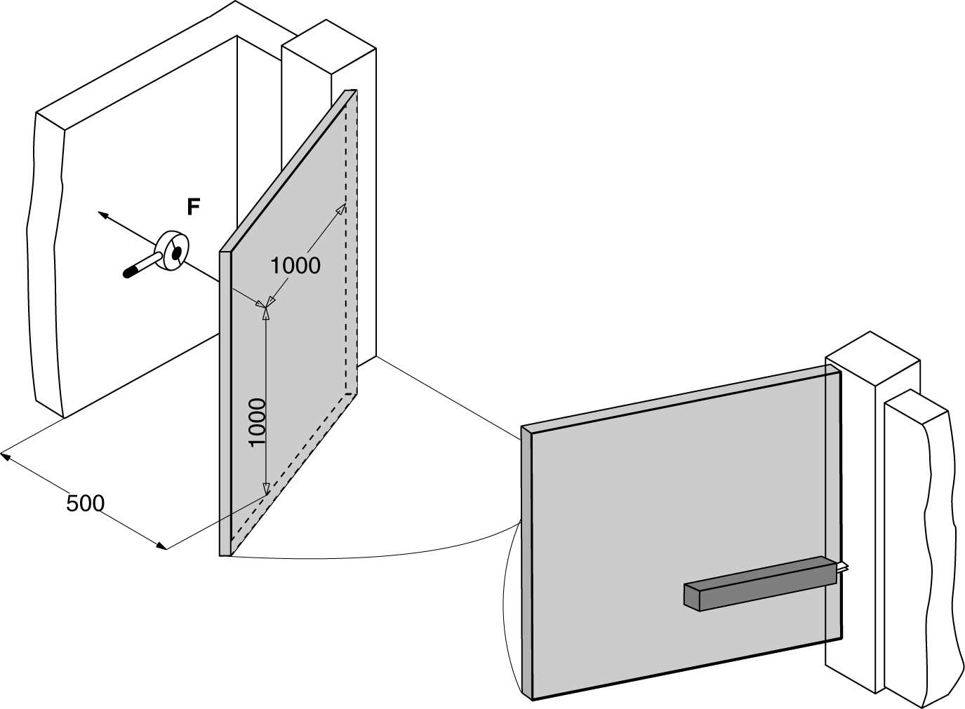 Test points on a swinging gate